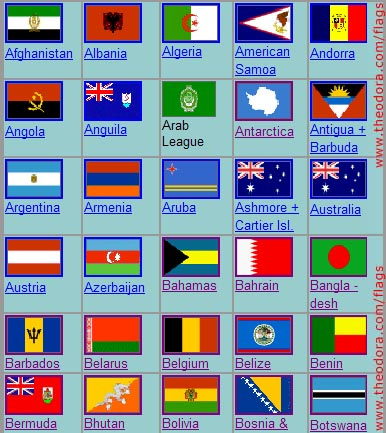 all flags in alphabetical sequence flag image identifier