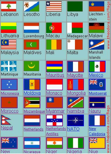 All flags in alphabetical sequence flag image identifier 5 gumiabroncs Gallery