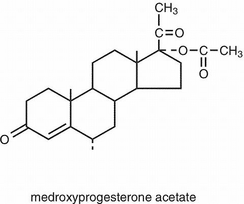 Medroxyprogesterone Acetate Injectable Suspension Bioequivalence