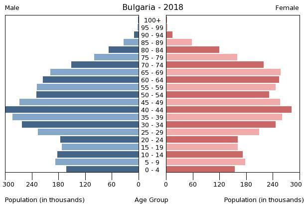 Bugari ponovo na izbore u srpnju BU_popgraph_2018
